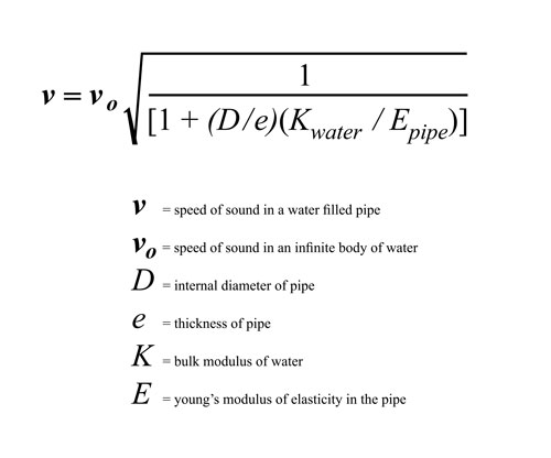 Evaluating the Condition of Asbestos Cement Water Mains   Water