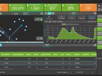 Sedaru launches new operations management platform