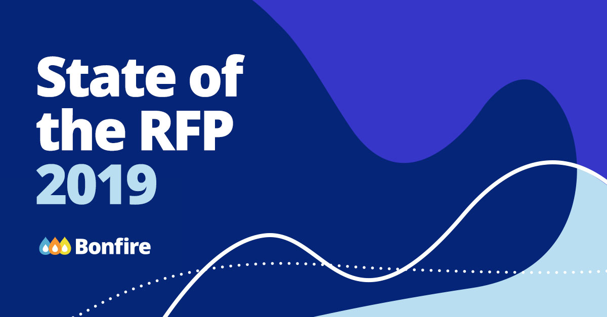 State of the RFP 2019 Benchmark Report