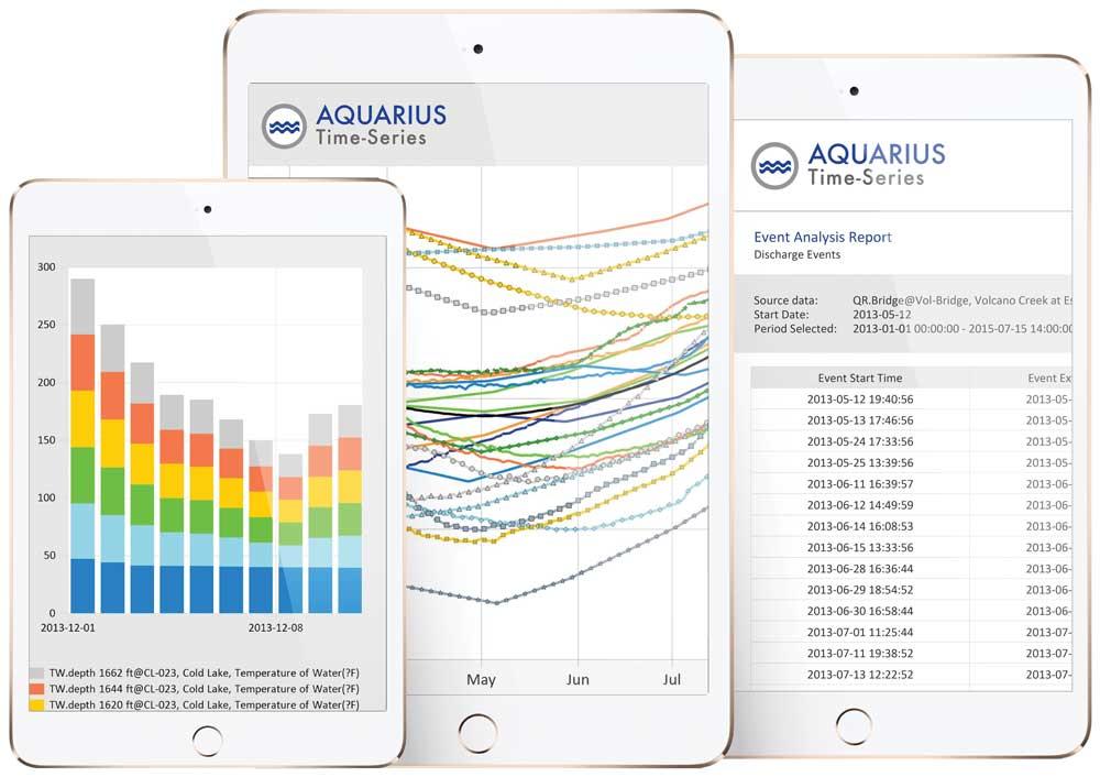 Data visualization through WebPortal