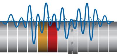 Pressure Wave